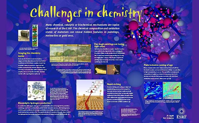 ESRF - panneaux de présentation - Chemistry