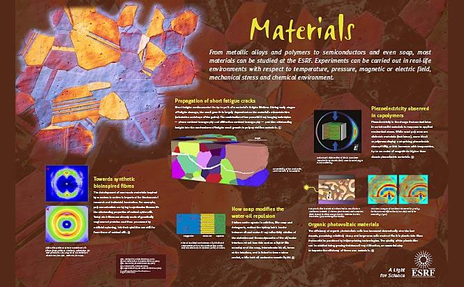 ESRF - panneaux de présentation - Materials