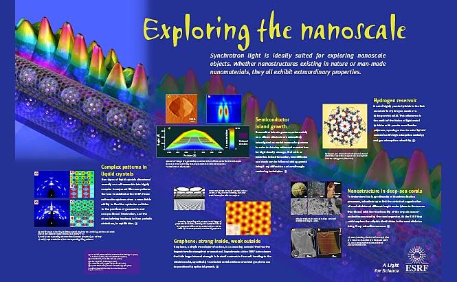 ESRF - panneaux de présentation - Nanomaterials